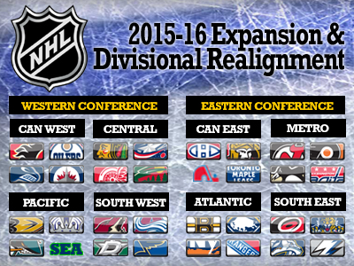 NHL Proposal - 2015-16 Expansion and Realignment