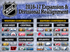 NHL Expansion Realignment Plan - Las Vegas and Quebec