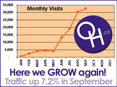 September was a month of firsts, traffic up over 7%
